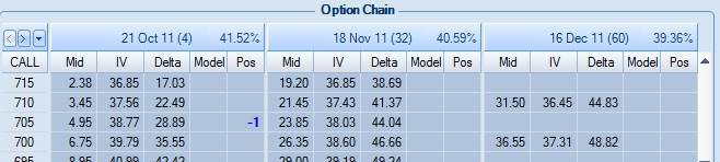 Option Chain Expiration browsing
